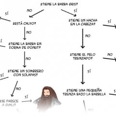 Chuleta para identificar a los enanos de 'El Hobbit' sin morir en el intento