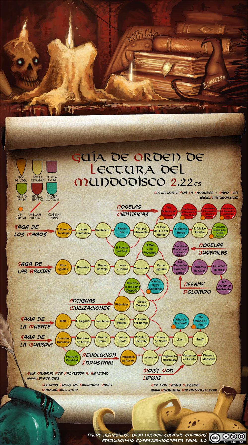 Guía de Orden de Lectura del Mundodisco, v.2.22