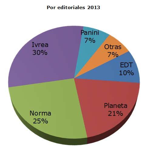 Editorialesmanga13