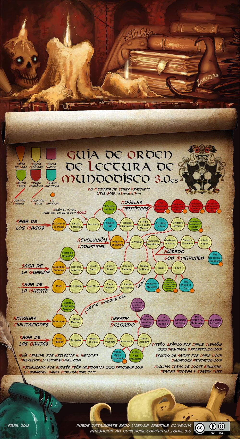 Guia de Orden de Lectura de Mundodisco v3.0es